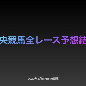 【予想結果】【中央競馬】【新潟競馬場 効率的全レース予想】2020年5月16日(土)