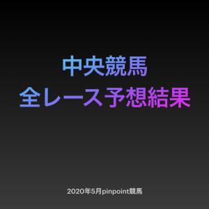 【予想結果】【中央競馬】【東京競馬場 効率的全レース予想】2020年5月17日(日)