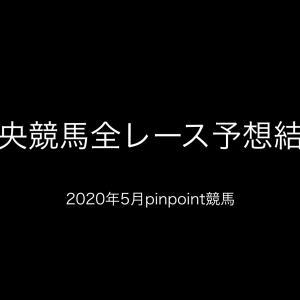 【予想結果】【中央競馬】【新潟競馬場 効率的全レース予想】2020年5月24日(日)