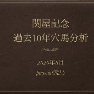 関屋記念2020【穴馬予想】!過去10年の穴馬データ公開!今年の穴馬はアノ馬!