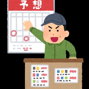 【8月20日】ボートレース予想記事(多摩川、大村)