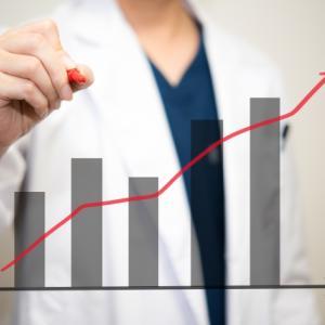 医者4年目の総資産~交際費の減らし方、向き合い方~ 2020年10月分