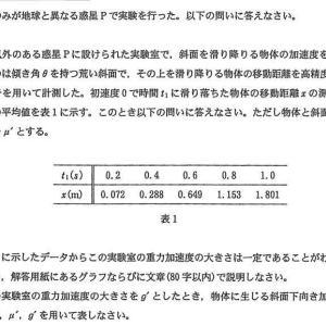 昭和大学医学部2020年度物理入試問題1.A 摩擦を含む斜面の問題