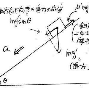 昭和大学医学部2020年度物理入試問題1.A 摩擦を含む斜面の問題 (2)解説解答