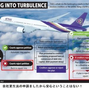 タイ航空の再建はまだ道半ば(その1)