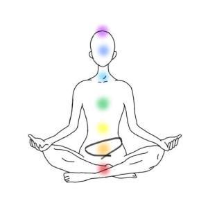 集中力を鍛える方法:気合を入れる・問題意識を持つ☆Dr.Yさん/丹田びんびん物語♡おばさん
