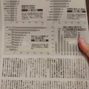 郭文貴さん、中国共産党のスパイだったみたい③~8月下旬のコロナ真相暴露前に閻博士を総攻撃って指示らしい/ワクチン情報まとめ/本日、厚労省ワクチン副反応検討部会18:00より