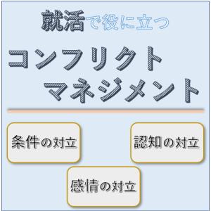 対立への対処方法 ~コンフリクトマネジメント~