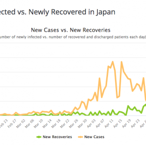 武漢ウイルス禍、それ自体とも距離を置いて・・・『感染症の世界史』
