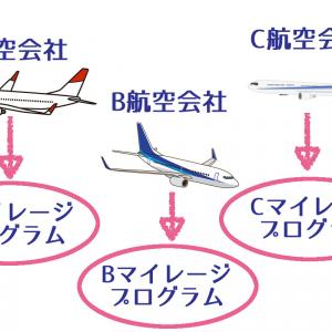 飛行機に無料で乗れる?について詳しく解説