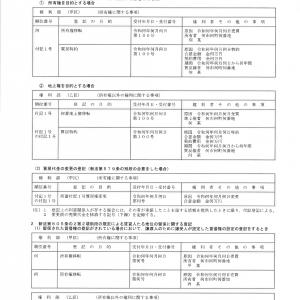 【登記記録例】買戻しの特約の登記(別段の合意をした場合)等,配偶者居住権に関する登記
