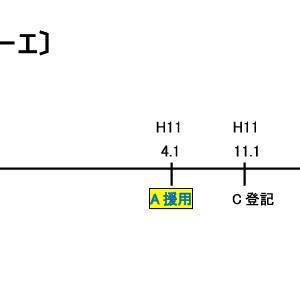 令和3年度本試験 カウントダウン!ごった煮記事(その34)