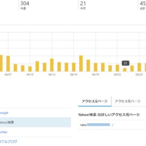 【はてなブログ】を始めて1年が経ちました。(アクセス数とブログ収入)