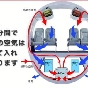 航空機の空気循環およそ3分で換気するそうです