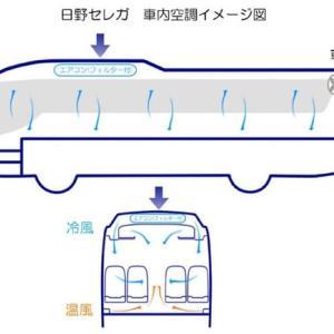 観光バスの換気性能 新型コロナ対策