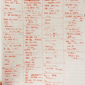 答案構成をどれくらい書く?(予備試験本番の答案構成)