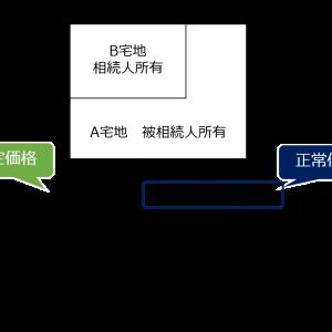 隣接地を所有する相続人が取得した宅地の評価単位 /大阪国税局資産評価官「資産課税関係 誤りやすい事例1-3(財産評価関係 令和2年)」(TAINS)より