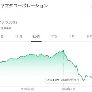 【銘柄分析】ヤマダコーポレーション(東証2部)