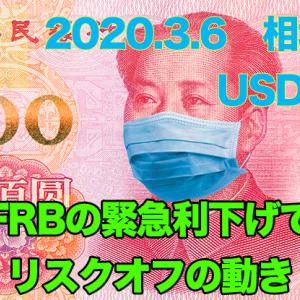 2020年3月6日のドル円分析|FRBの緊急利下げを受けてリスクオフ