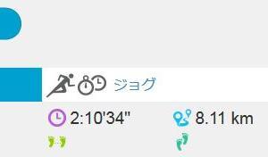 ジョグ 8km
