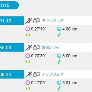 閾値走 5km