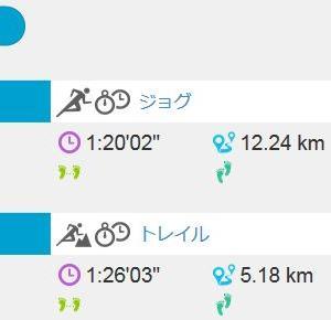 トレイル 南阿蘇外輪山⑦(中止)→ジョグ