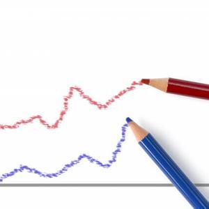 増収率(売上高成長率)とは?増収率(売上高成長率)の求め方と目安とは?
