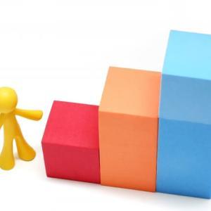 営業増益率とは?営業増益率の計算式と目安とは?営業増益率と株価との関係
