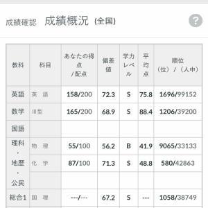 【速報】第一回全統記述模試の成績返却