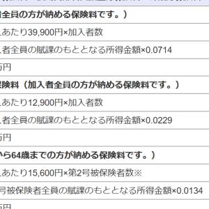 日本の生活コスト 健康保険料