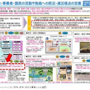 重要事項説明に「水害ハザードマップ情報」が新たに義務付け・・・REDSへの寄稿記事(5)