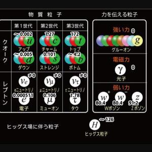 科学ニュースから(36)あくしおん!🐾
