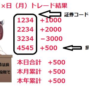 トレード記録(見本)