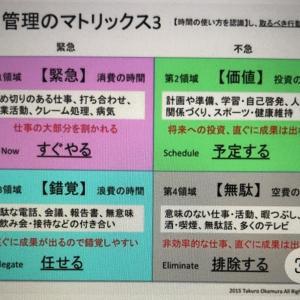 優先順位を明確にする方法【手帳術】No.51