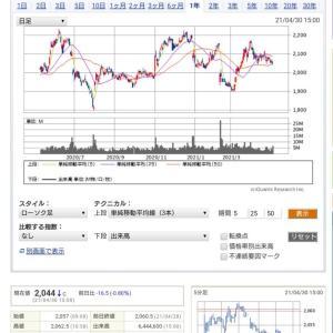 ◎日本たばこ産業(JT)の決算を見て思うこと