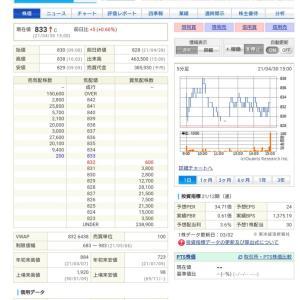 ◎安定の30年間非減配の高配当企業『日清紡ホールディングス』