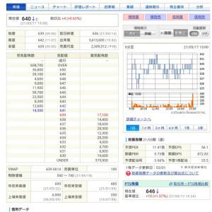 高配当銘柄の三菱HCキャピタルが決算発表。連続増配記録を更新❗