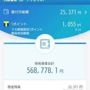 ◎現在のネオモバイル証券高配当銘柄保有状況です。ついに50万円を越えてきました❗