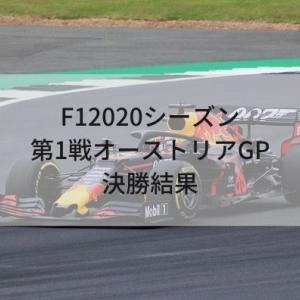【F12020】オーストリアGP決勝結果