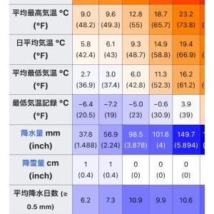 地理研究部7 ケッペンの気候区分-2