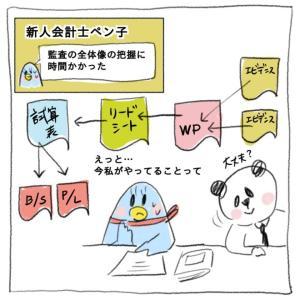 【会計士漫画】新人会計士ペン子 監査の全体像