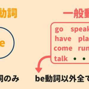 【中学英文法の総復習】 第1回 be動詞と一般動詞
