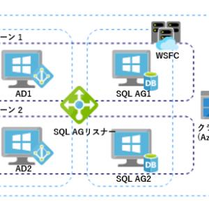 ゾーン冗長を考慮した SQL Server 可用性グループ + 可用性リスナー(内部)の構築 [Azure/WSFC/SQL Server]