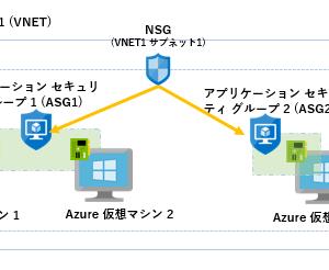 Azure アプリケーション セキュリティ グループ (ASG) について [Azure]