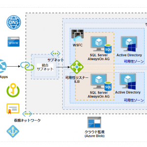 VNet統合を使用した App Service (Web Apps) から Azure 仮想マシン上の SQL Server AlwaysOn 可用性グループへの接続について [Azure/SQL Server]