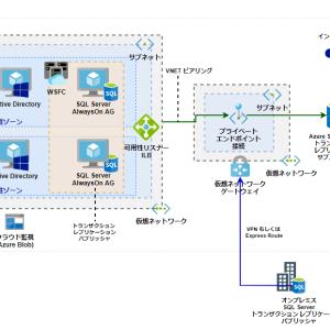 プライベート リンクを使用した Azure SQL Database へのトランザクション レプリケーション構築方法について [Azure/SQL Server]