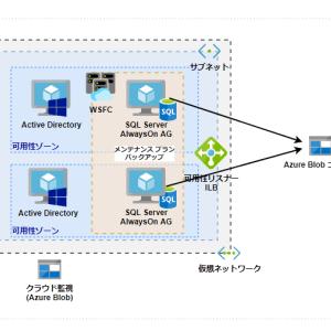メンテナンスプランを使用し、SQL Server AlwaysOn 可用性グループに所属している可用性データベースのバックアップを直接 Azure Blob Storage へ作成する方法について [Azure/SQL Server]