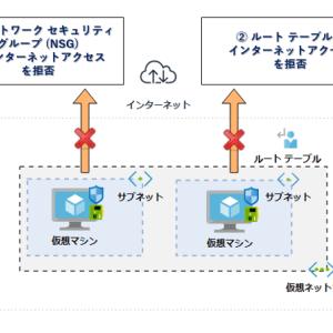 【保存版】Azure 仮想マシンでインターネット接続を禁止する方法について