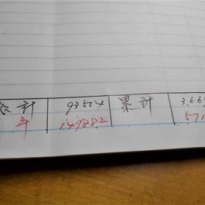 4月の家計簿を公開します