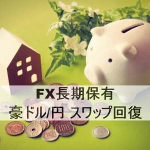 FX長期保有 豪ドル/円 スワップ復活